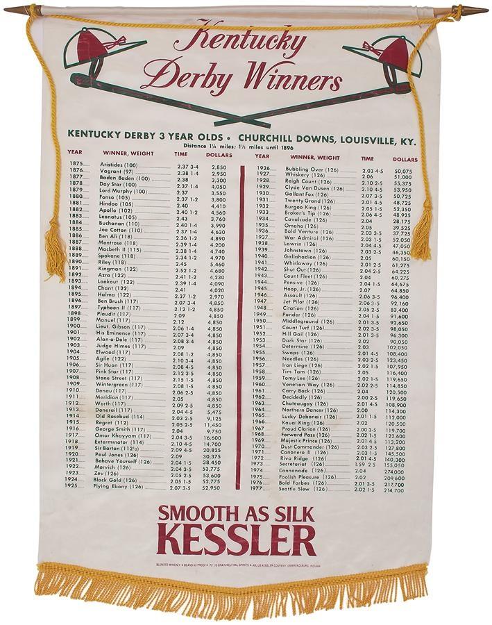 Horse Racing - Winter 2015 Catalog Auction